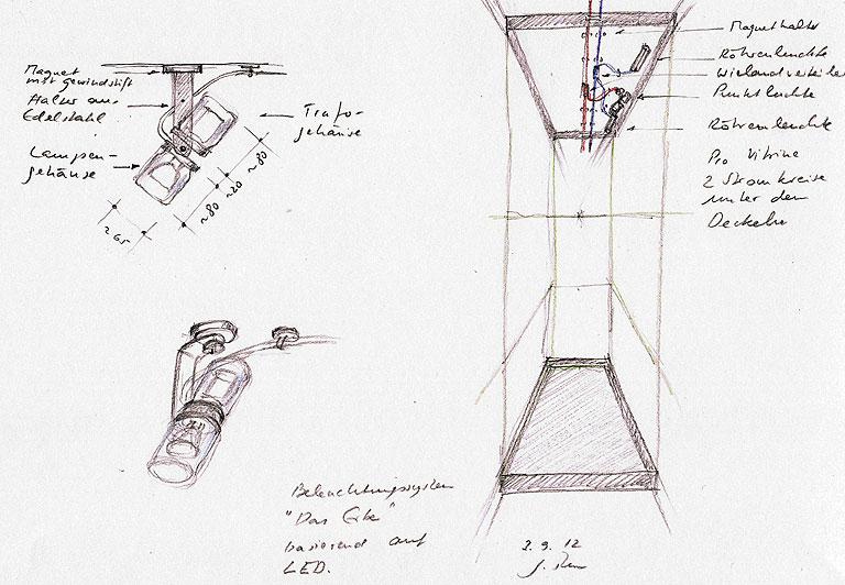 120907-Skizze-Beleuchtungsystem-DAS-ERBE