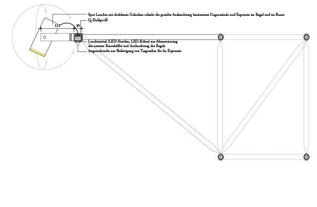 15-151112-Adlershof-Lichtleiste,-Hinterleuchtung-Detail